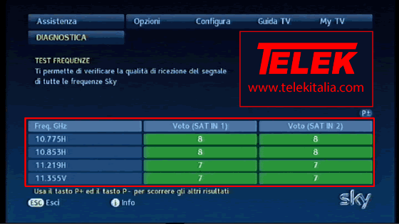 Risultato test frequenze su decoder My SKY HD
