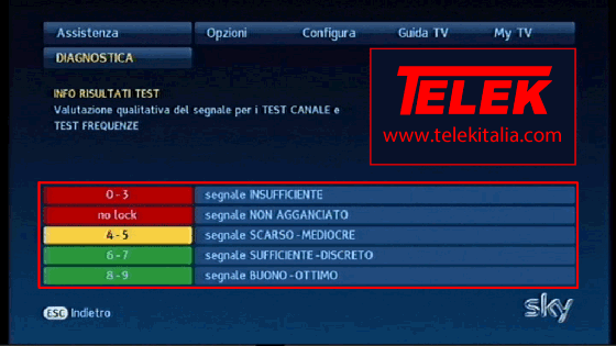 Info valutazione test frequenze su decoder My SKY HD