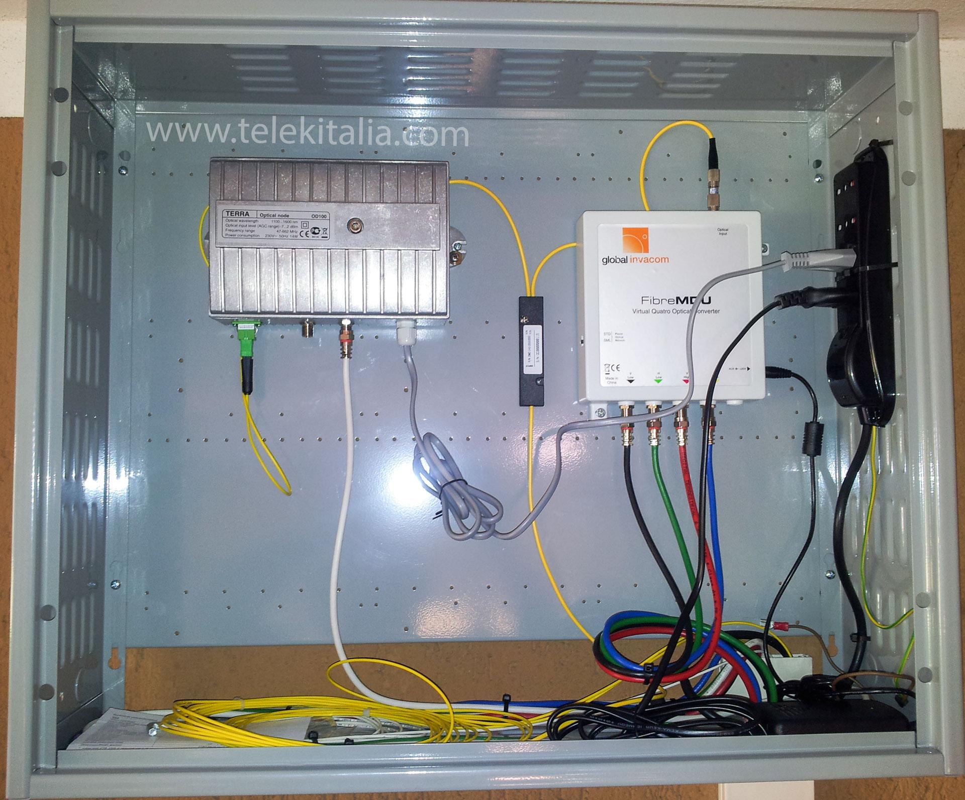 Schema Cablaggio Rete Lan : Impianto tv fibra ottica