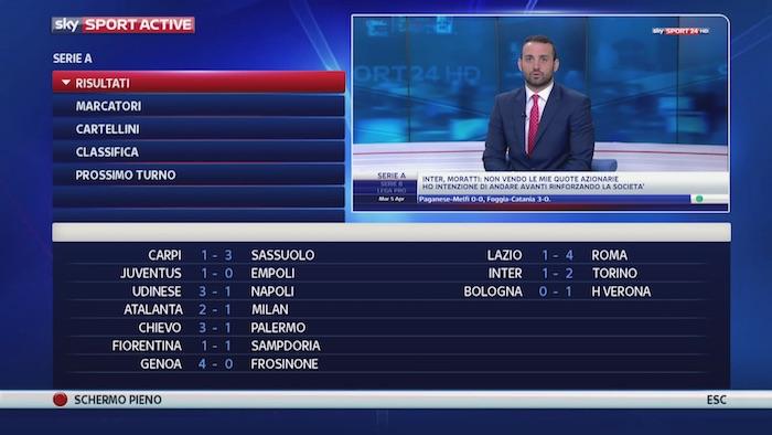 Statistiche Sky Sport Active